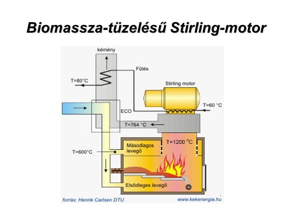 Biomassza-tüzelésű Stirling-motor