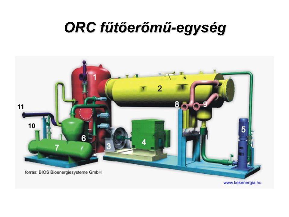 ORC fűtőerőmű-egység
