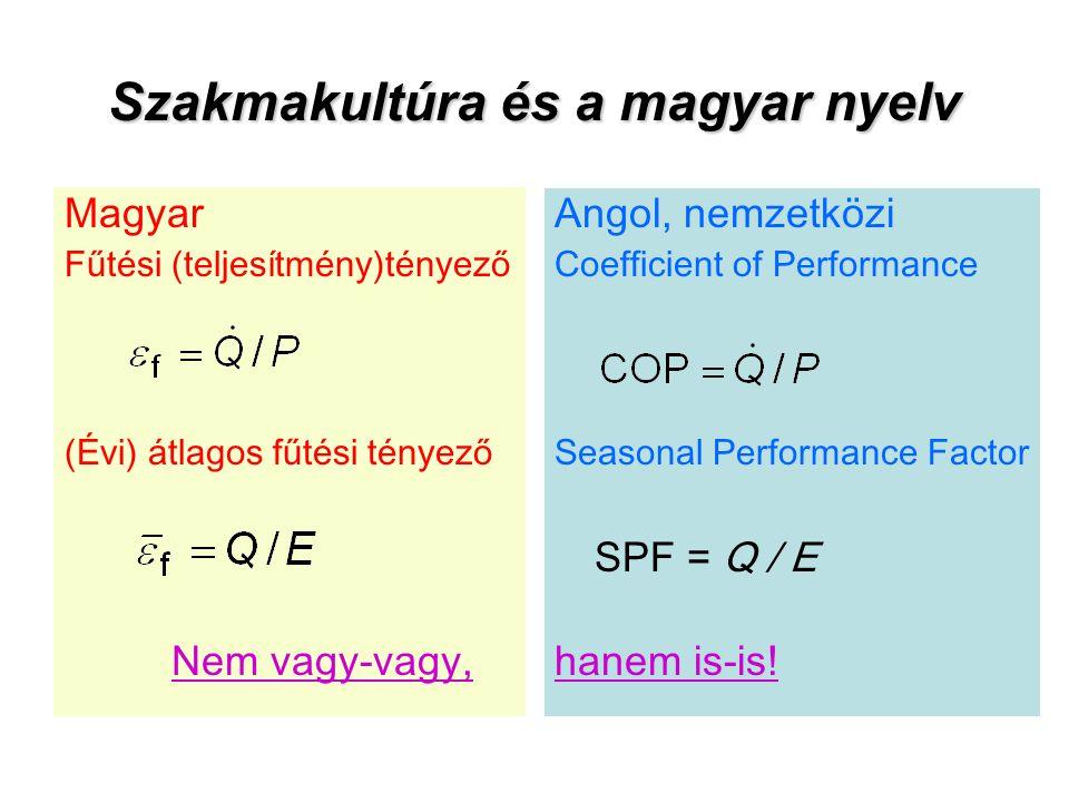 Szakmakultúra és a magyar nyelv Magyar Fűtési (teljesítmény)tényező (Évi) átlagos fűtési tényező Nem vagy-vagy, Angol, nemzetközi Coefficient of Perfo