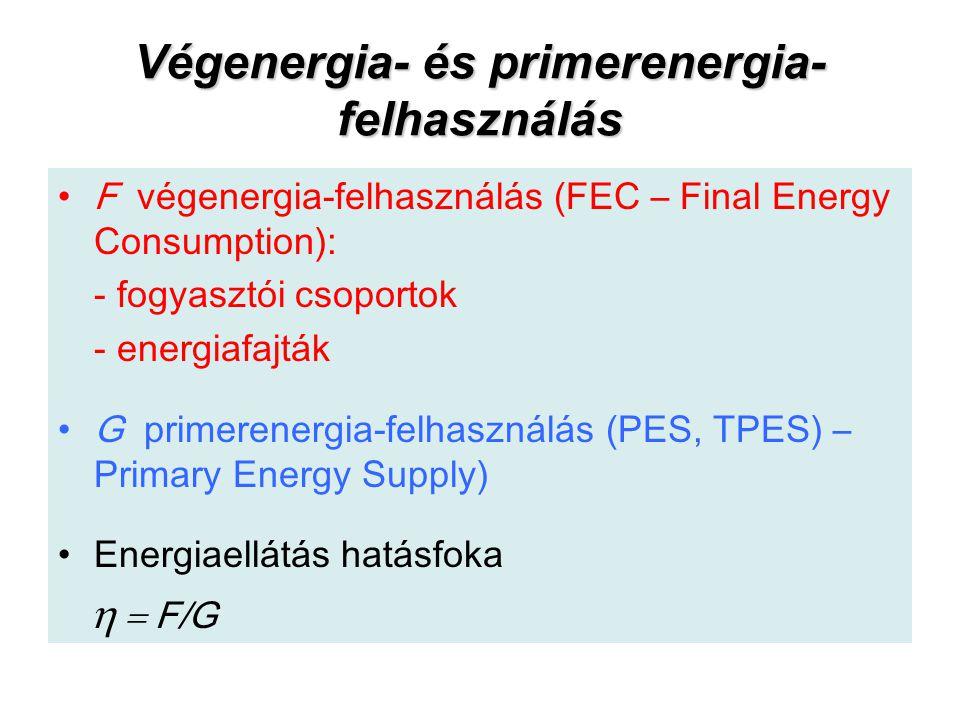 Végenergia- és primerenergia- felhasználás F végenergia-felhasználás (FEC – Final Energy Consumption): - fogyasztói csoportok - energiafajták G primer
