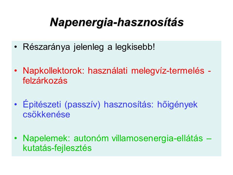 Napenergia-hasznosítás Részaránya jelenleg a legkisebb! Napkollektorok: használati melegvíz-termelés - felzárkozás Épitészeti (passzív) hasznosítás: h