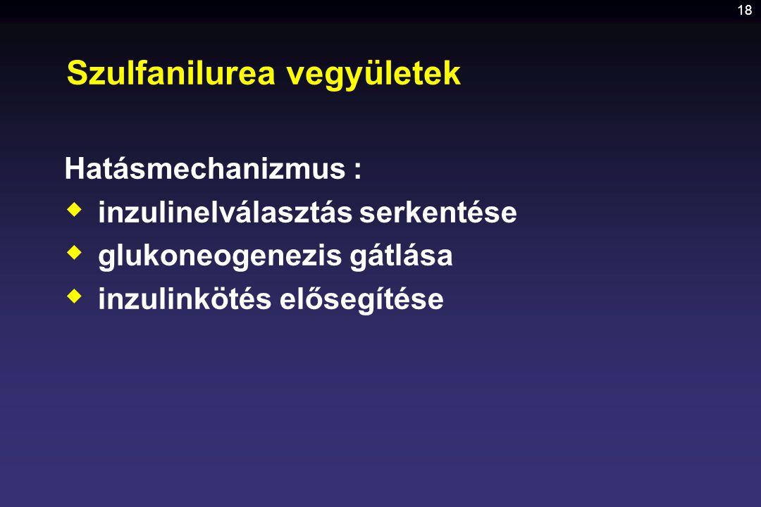 18 Szulfanilurea vegyületek Hatásmechanizmus :  inzulinelválasztás serkentése  glukoneogenezis gátlása  inzulinkötés elősegítése