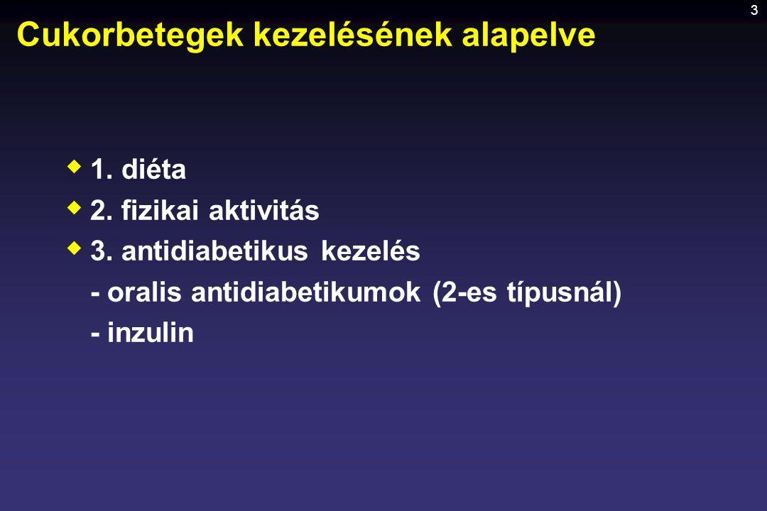 3 Cukorbetegek kezelésének alapelve  1. diéta  2. fizikai aktivitás  3. antidiabetikus kezelés - oralis antidiabetikumok (2-es típusnál) - inzulin
