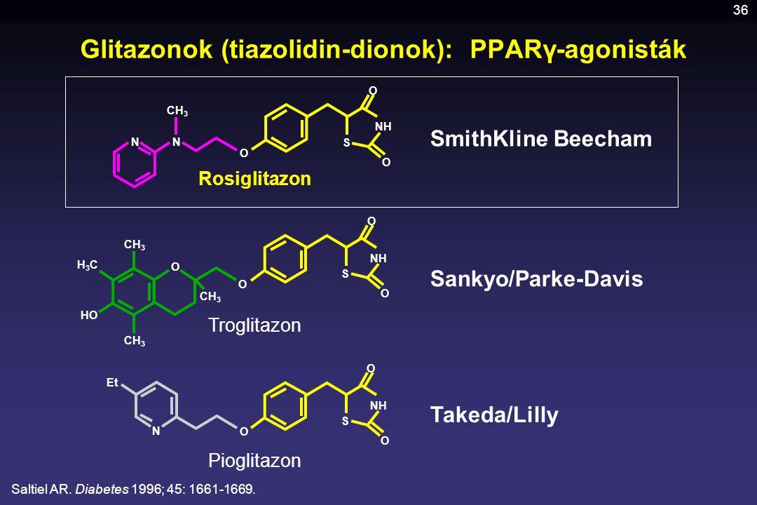 36 Glitazonok (tiazolidin-dionok): PPARγ-agonisták Sankyo/Parke-Davis SmithKline Beecham Takeda/Lilly Pioglitazon H3CH3C HO O Troglitazon Rosiglitazon