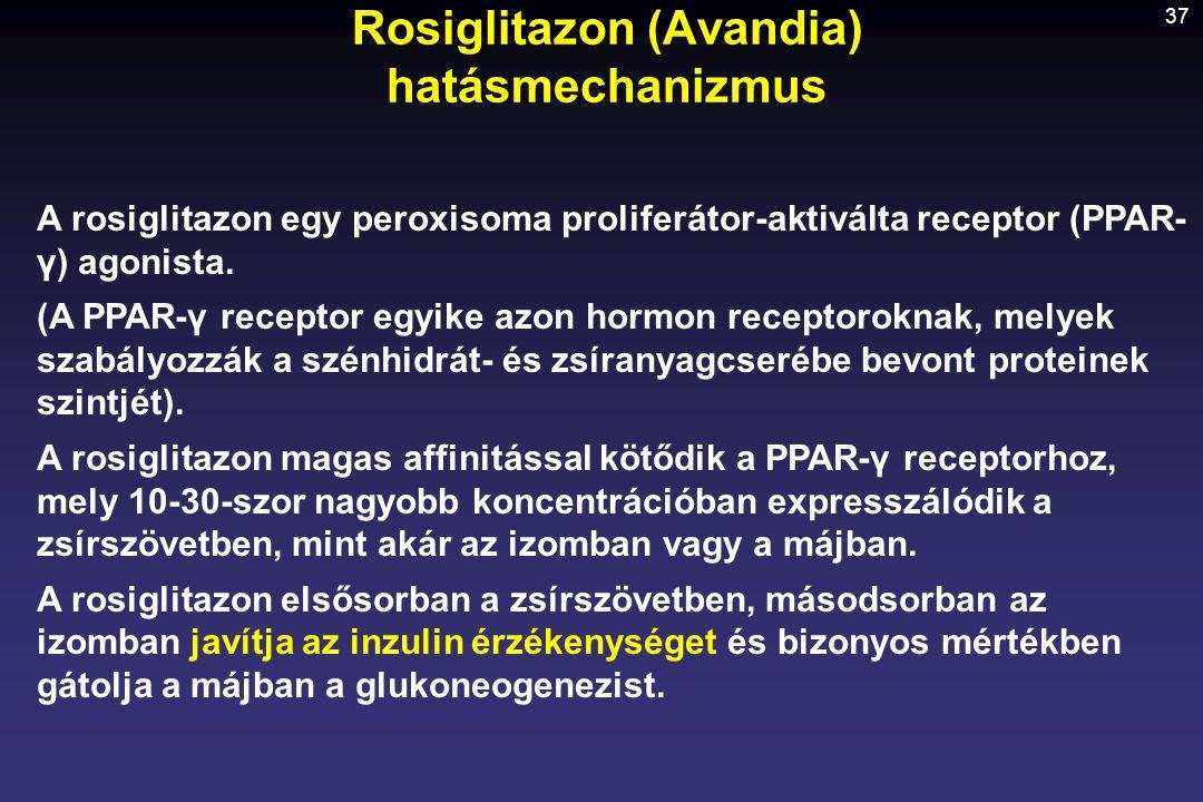37 Rosiglitazon (Avandia) hatásmechanizmus A rosiglitazon egy peroxisoma proliferátor-aktiválta receptor (PPAR- γ) agonista. (A PPAR-γ receptor egyike