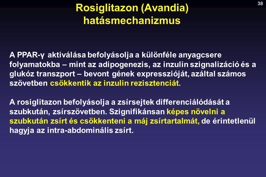 38 Rosiglitazon (Avandia) hatásmechanizmus A PPAR-γ aktiválása befolyásolja a különféle anyagcsere folyamatokba – mint az adipogenezis, az inzulin szi