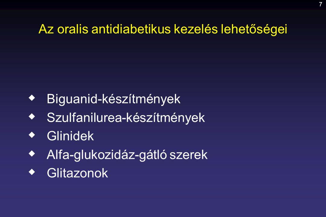 7 Az oralis antidiabetikus kezelés lehetőségei  Biguanid-készítmények  Szulfanilurea-készítmények  Glinidek  Alfa-glukozidáz-gátló szerek  Glitaz