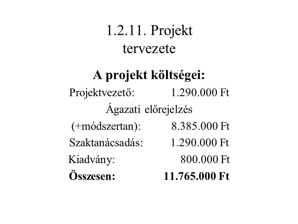 1.2.11. Projekt tervezete A projekt költségei: Projektvezető: 1.290.000 Ft Ágazati előrejelzés (+módszertan): 8.385.000 Ft Szaktanácsadás: 1.290.000 F