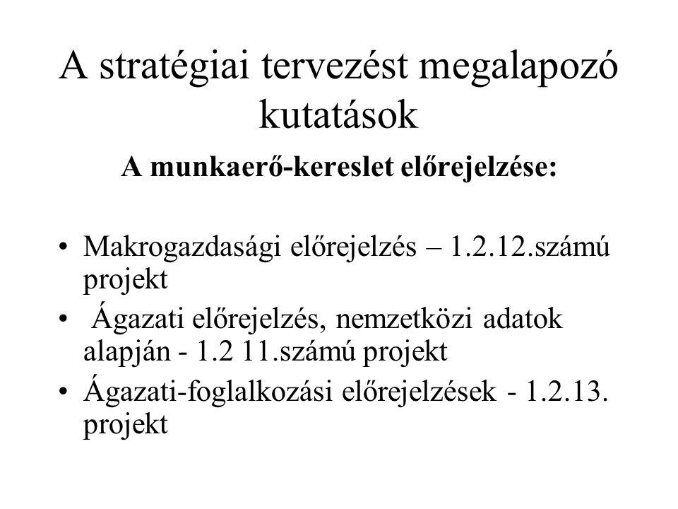 A stratégiai tervezést megalapozó kutatások A munkaerő-kereslet előrejelzése: Makrogazdasági előrejelzés – 1.2.12.számú projekt Ágazati előrejelzés, n