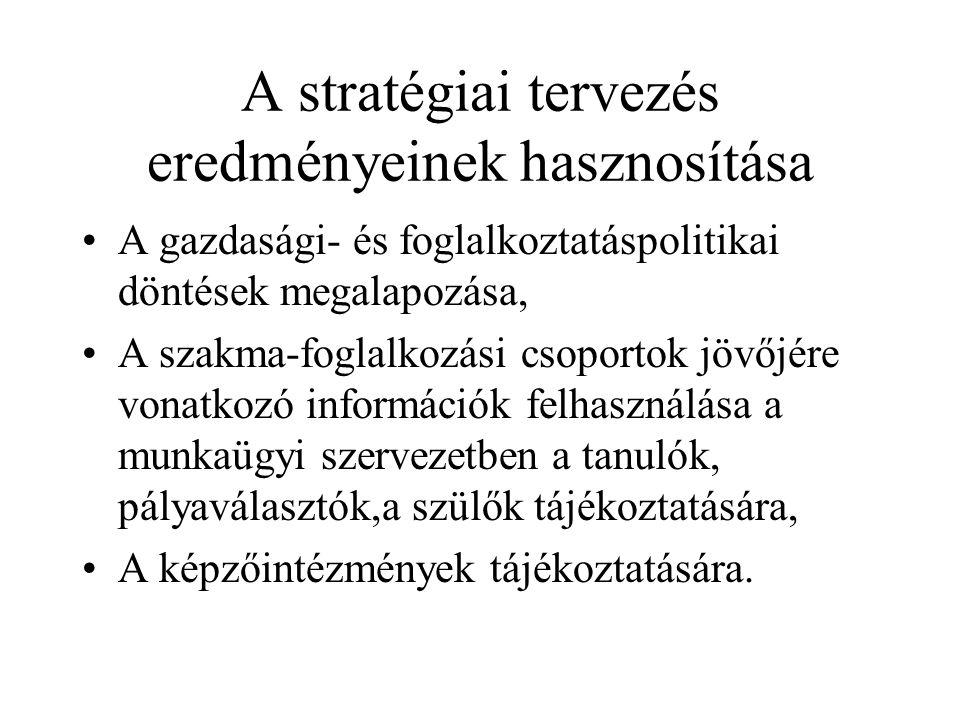 A stratégiai tervezés eredményeinek hasznosítása A gazdasági- és foglalkoztatáspolitikai döntések megalapozása, A szakma-foglalkozási csoportok jövőjé