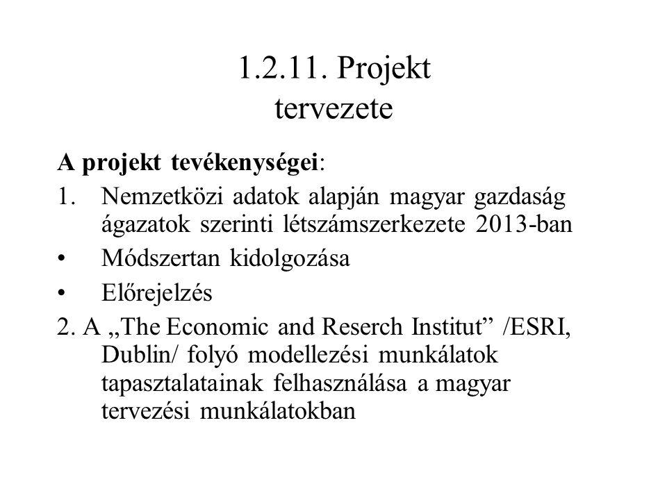 1.2.11. Projekt tervezete A projekt tevékenységei: 1.Nemzetközi adatok alapján magyar gazdaság ágazatok szerinti létszámszerkezete 2013-ban Módszertan