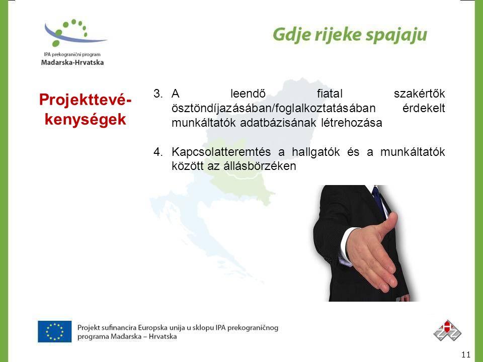11 3.A leendő fiatal szakértők ösztöndíjazásában/foglalkoztatásában érdekelt munkáltatók adatbázisának létrehozása 4.Kapcsolatteremtés a hallgatók és