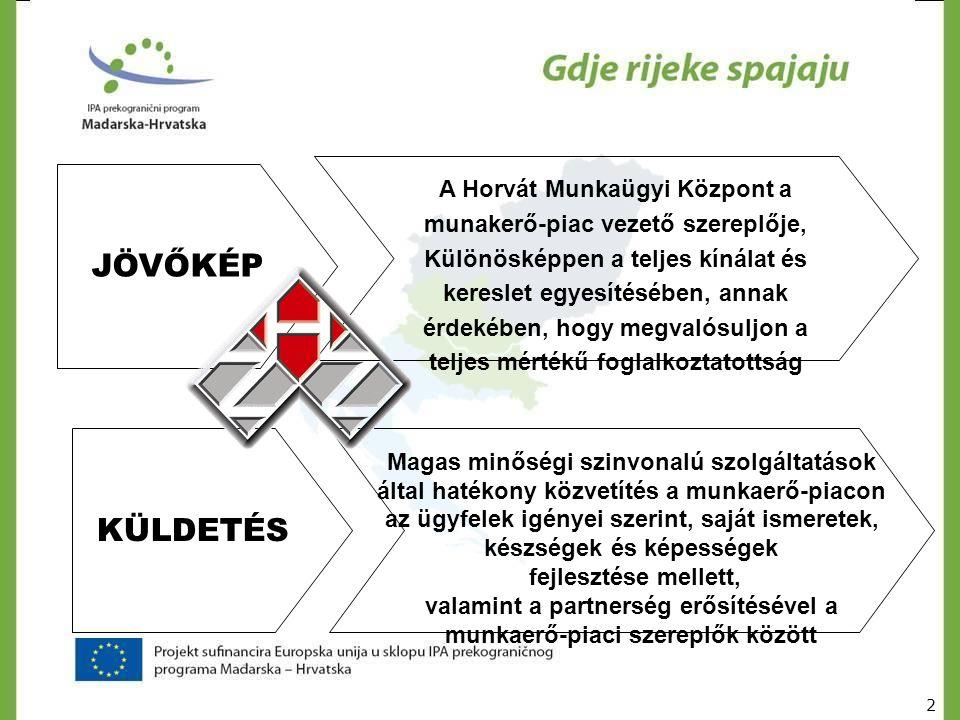A Horvát Munkaügyi Központ a munakerő-piac vezető szereplője, Különösképpen a teljes kínálat és kereslet egyesítésében, annak érdekében, hogy megvalós