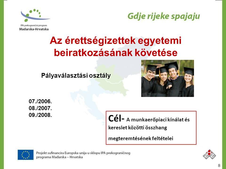 Az érettségizettek egyetemi beiratkozásának követése Pályaválasztási osztály 8 07./2006. 08./2007. 09./2008. Cél- A munkaerőpiaci kínálat és kereslet