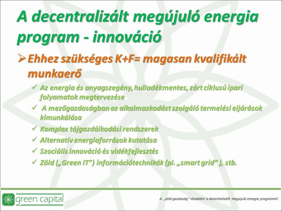 """A decentralizált megújuló energia program - innováció  Ehhez szükséges K+F= magasan kvalifikált munkaerő Az energia és anyagszegény, hulladékmentes, zárt ciklusú ipari folyamatok megtervezése Az energia és anyagszegény, hulladékmentes, zárt ciklusú ipari folyamatok megtervezése A mezőgazdaságban az alkalmazkodást szolgáló termelési eljárások kimunkálása A mezőgazdaságban az alkalmazkodást szolgáló termelési eljárások kimunkálása Komplex tájgazdálkodási rendszerek Komplex tájgazdálkodási rendszerek Alternatív energiaforrások kutatása Alternatív energiaforrások kutatása Szociális innováció és vidékfejlesztés Szociális innováció és vidékfejlesztés Zöld (""""Green IT ) információtechnikák (pl."""