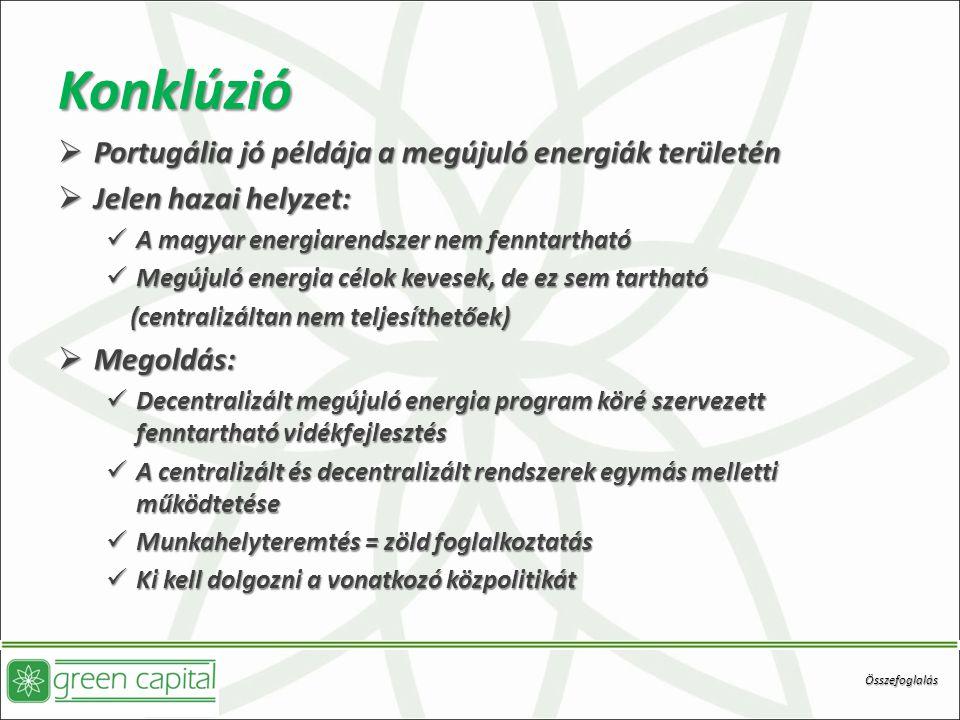 Konklúzió  Portugália jó példája a megújuló energiák területén  Jelen hazai helyzet: A magyar energiarendszer nem fenntartható A magyar energiarendszer nem fenntartható Megújuló energia célok kevesek, de ez sem tartható Megújuló energia célok kevesek, de ez sem tartható (centralizáltan nem teljesíthetőek) (centralizáltan nem teljesíthetőek)  Megoldás: Decentralizált megújuló energia program köré szervezett fenntartható vidékfejlesztés Decentralizált megújuló energia program köré szervezett fenntartható vidékfejlesztés A centralizált és decentralizált rendszerek egymás melletti működtetése A centralizált és decentralizált rendszerek egymás melletti működtetése Munkahelyteremtés = zöld foglalkoztatás Munkahelyteremtés = zöld foglalkoztatás Ki kell dolgozni a vonatkozó közpolitikát Ki kell dolgozni a vonatkozó közpolitikát Összefoglalás