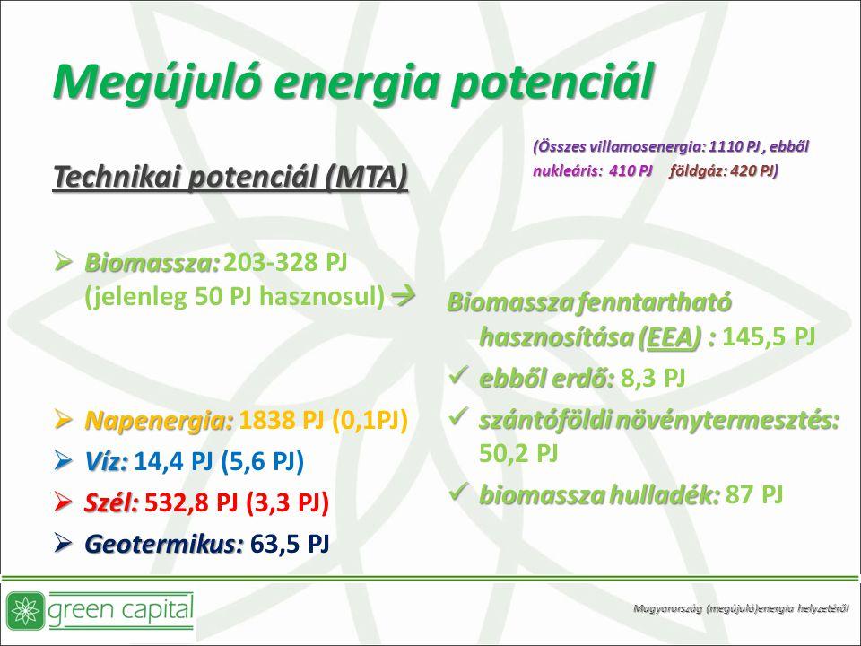 Megújuló energia potenciál Technikai potenciál (MTA)  Biomassza:   Biomassza: 203-328 PJ (jelenleg 50 PJ hasznosul)   Napenergia:  Napenergia: 1838 PJ (0,1PJ)  Víz:  Víz: 14,4 PJ (5,6 PJ)  Szél:  Szél: 532,8 PJ (3,3 PJ)  Geotermikus:  Geotermikus: 63,5 PJ (Összes villamosenergia: 1110 PJ, ebből nukleáris: 410 PJ földgáz: 420 PJ) nukleáris: 410 PJ földgáz: 420 PJ) Biomassza fenntartható hasznosítása (EEA) : Biomassza fenntartható hasznosítása (EEA) : 145,5 PJ ebből erdő: ebből erdő: 8,3 PJ szántóföldi növénytermesztés: szántóföldi növénytermesztés: 50,2 PJ biomassza hulladék: biomassza hulladék: 87 PJ Magyarország (megújuló)energia helyzetéről