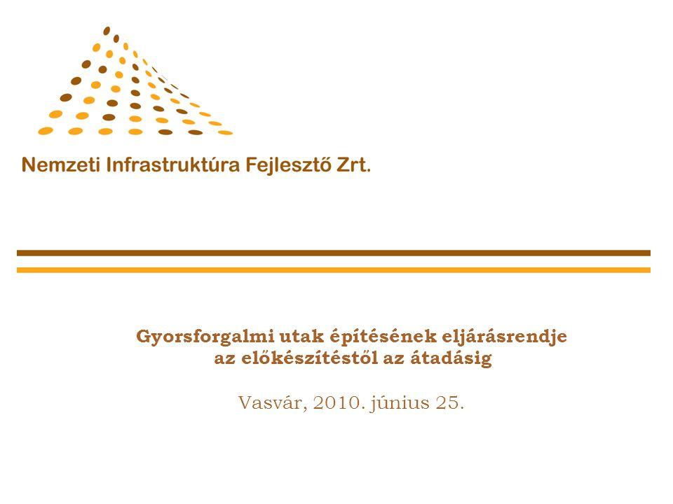 Gyorsforgalmi utak építésének eljárásrendje az előkészítéstől az átadásig Vasvár, 2010. június 25.