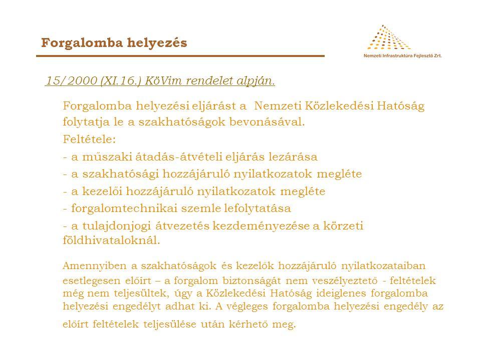 15/2000 (XI.16.) KöVim rendelet alpján.