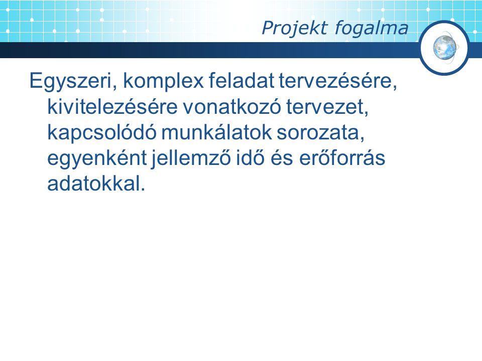 Projektmenedzsment A komplex feladat (projekt) egészét átfogó és eredményességét segítő integrált vezetési- irányítási rendszer, amely magába foglalja a projekt egész életciklusát (probléma-feltárás, koncepcióalkotás, megvalósítás).