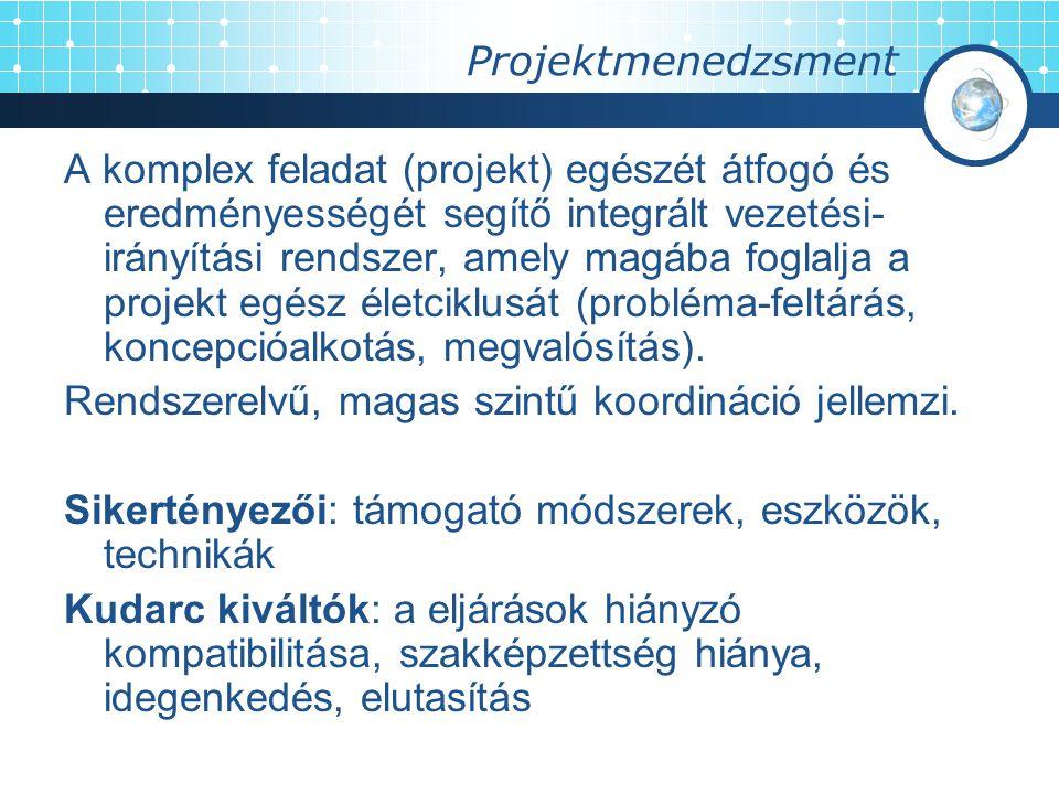 Projektmenedzsment A komplex feladat (projekt) egészét átfogó és eredményességét segítő integrált vezetési- irányítási rendszer, amely magába foglalja
