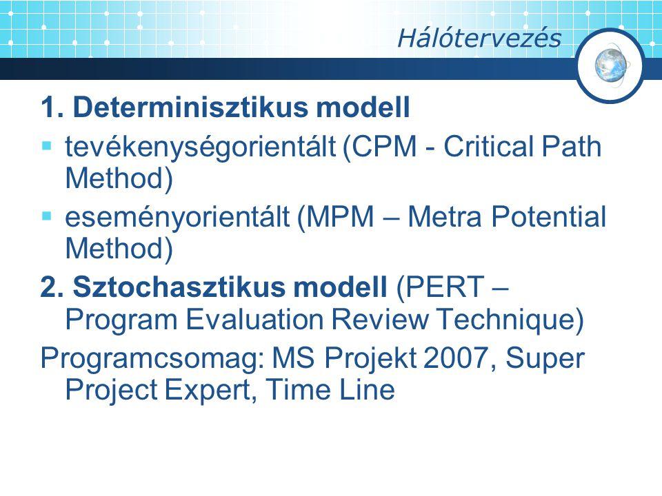Hálótervezés 1. Determinisztikus modell  tevékenységorientált (CPM - Critical Path Method)  eseményorientált (MPM – Metra Potential Method) 2. Sztoc