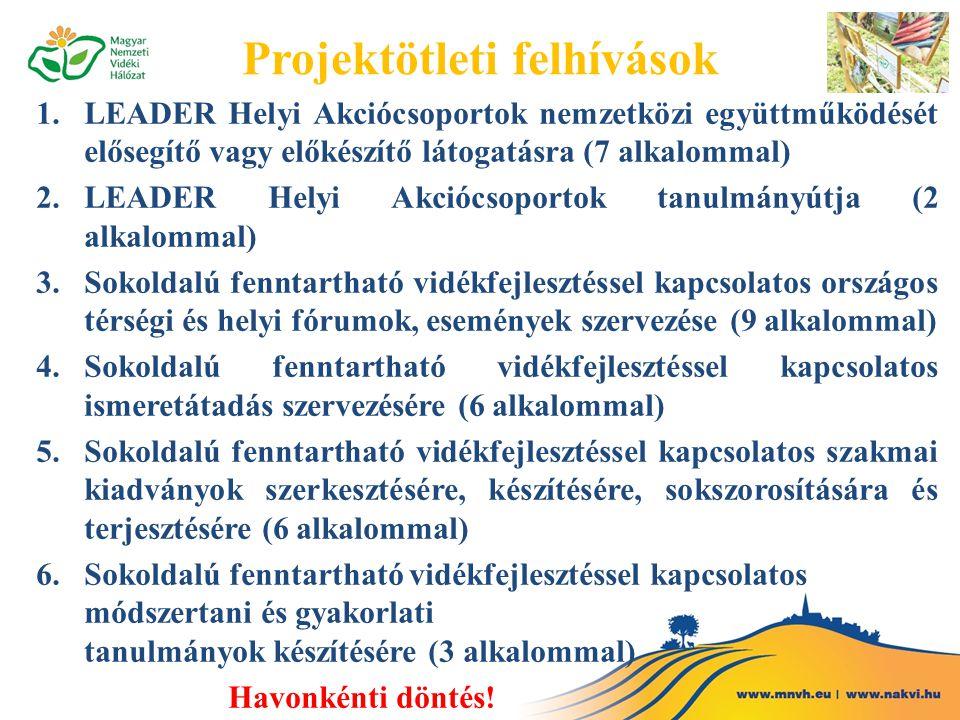 Projektötleti felhívások 1.LEADER Helyi Akciócsoportok nemzetközi együttműködését elősegítő vagy előkészítő látogatásra (7 alkalommal) 2.LEADER Helyi Akciócsoportok tanulmányútja (2 alkalommal) 3.Sokoldalú fenntartható vidékfejlesztéssel kapcsolatos országos térségi és helyi fórumok, események szervezése (9 alkalommal) 4.Sokoldalú fenntartható vidékfejlesztéssel kapcsolatos ismeretátadás szervezésére (6 alkalommal) 5.Sokoldalú fenntartható vidékfejlesztéssel kapcsolatos szakmai kiadványok szerkesztésére, készítésére, sokszorosítására és terjesztésére (6 alkalommal) 6.Sokoldalú fenntartható vidékfejlesztéssel kapcsolatos módszertani és gyakorlati tanulmányok készítésére (3 alkalommal) Havonkénti döntés!