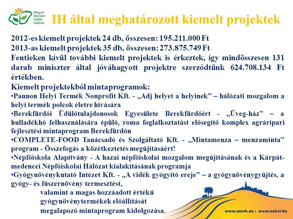 2012-es kiemelt projektek 24 db, összesen: 195.211.000 Ft 2013-as kiemelt projektek 35 db, összesen: 273.875.749 Ft Fentieken kívül további kiemelt projektek is érkeztek, így mindösszesen 131 darab miniszter által jóváhagyott projektre szerződtünk 624.708.134 Ft értékben.