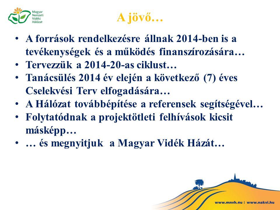 A jövő… A források rendelkezésre állnak 2014-ben is a tevékenységek és a működés finanszírozására… Tervezzük a 2014-20-as ciklust… Tanácsülés 2014 év elején a következő (7) éves Cselekvési Terv elfogadására… A Hálózat továbbépítése a referensek segítségével… Folytatódnak a projektötleti felhívások kicsit másképp… … és megnyitjuk a Magyar Vidék Házát…