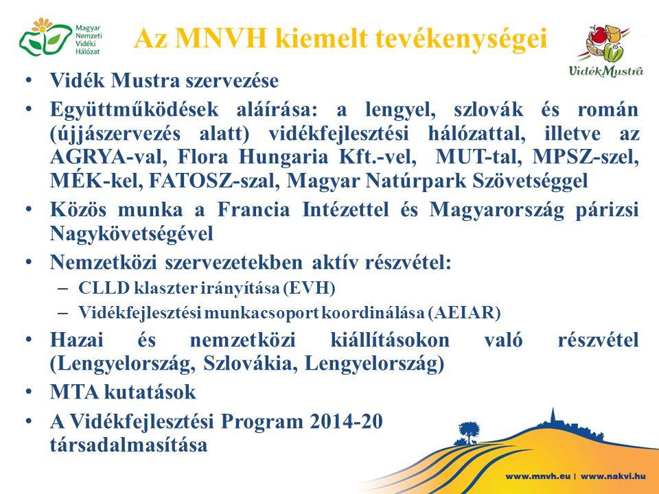 Az MNVH kiemelt tevékenységei Vidék Mustra szervezése Együttműködések aláírása: a lengyel, szlovák és román (újjászervezés alatt) vidékfejlesztési hálózattal, illetve az AGRYA-val, Flora Hungaria Kft.-vel, MUT-tal, MPSZ-szel, MÉK-kel, FATOSZ-szal, Magyar Natúrpark Szövetséggel Közös munka a Francia Intézettel és Magyarország párizsi Nagykövetségével Nemzetközi szervezetekben aktív részvétel: – CLLD klaszter irányítása (EVH) – Vidékfejlesztési munkacsoport koordinálása (AEIAR) Hazai és nemzetközi kiállításokon való részvétel (Lengyelország, Szlovákia, Lengyelország) MTA kutatások A Vidékfejlesztési Program 2014-20 társadalmasítása