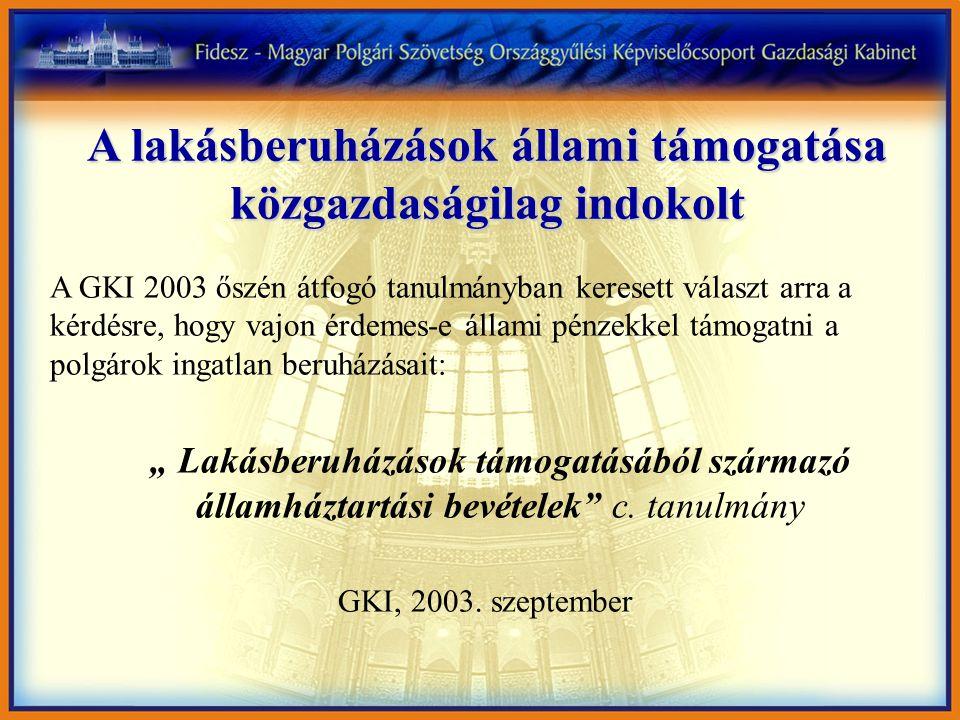 A lakásberuházások állami támogatása közgazdaságilag indokolt A GKI 2003 őszén átfogó tanulmányban keresett választ arra a kérdésre, hogy vajon érdeme