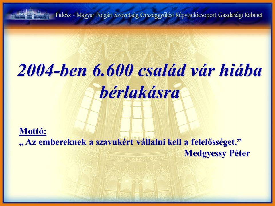 """2004-ben 6.600 család vár hiába bérlakásra Mottó: """" Az embereknek a szavukért vállalni kell a felelősséget."""" Medgyessy Péter"""