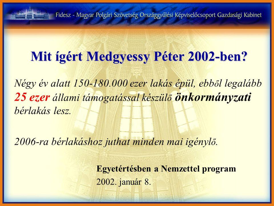Mit ígért Medgyessy Péter 2002-ben? Négy év alatt 150-180.000 ezer lakás épül, ebb ő l legalább 25 ezer állami támogatással készül ő önkormányzati bér