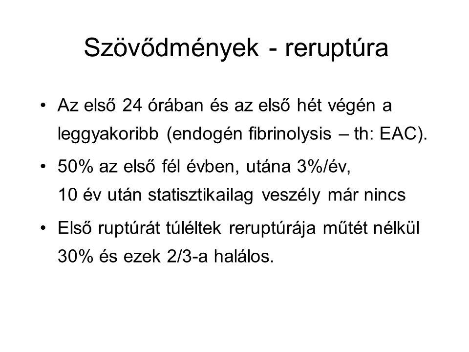 Szövődmények - reruptúra Az első 24 órában és az első hét végén a leggyakoribb (endogén fibrinolysis – th: EAC). 50% az első fél évben, utána 3%/év, 1