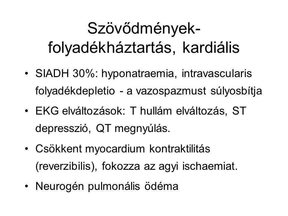 Szövődmények- folyadékháztartás, kardiális SIADH 30%: hyponatraemia, intravascularis folyadékdepletio - a vazospazmust súlyosbítja EKG elváltozások: T