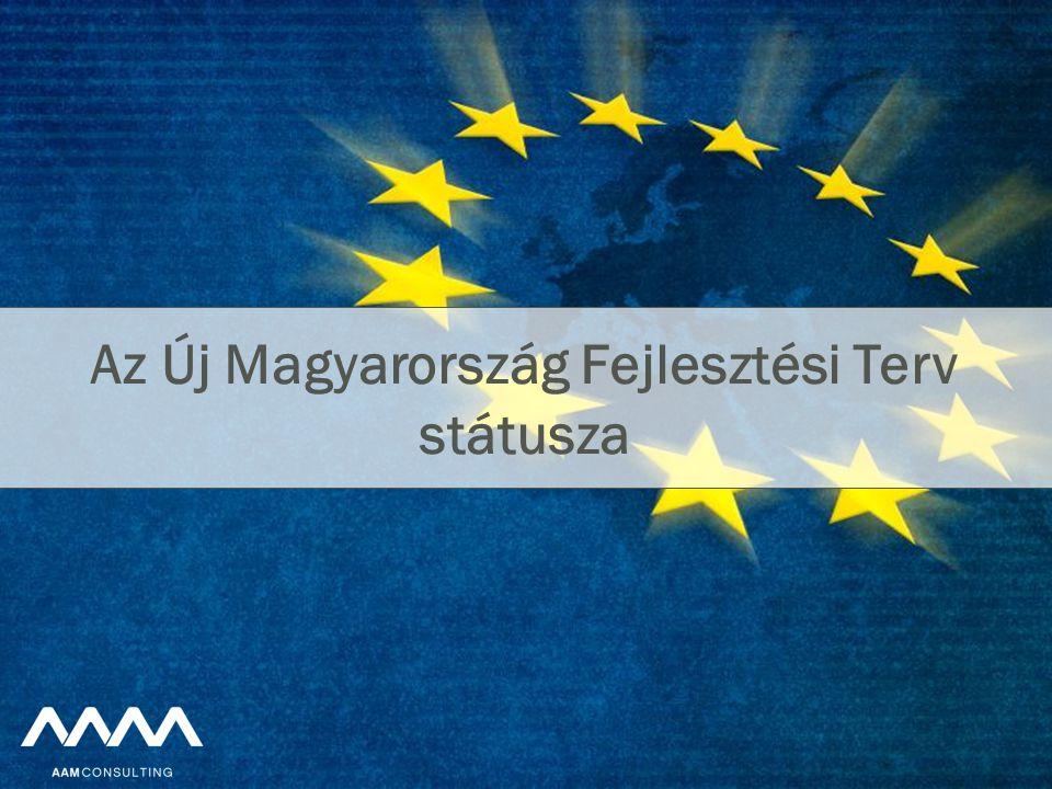 Az Új Magyarország Fejlesztési Terv státusza