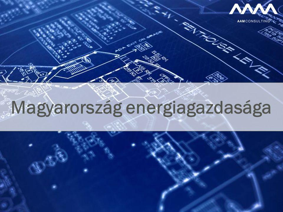 8 Energiahordozó mérleg, teljes felhasználás, 2007  Az energiahordozók között meghatározó a földgáz aránya  Teljes felhasználás = 1125,5 PJ  Forrás: Magyar Energia Hivatal - Energia Központ Kht.