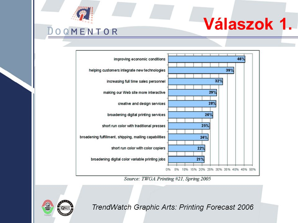 Válaszok 1. TrendWatch Graphic Arts: Printing Forecast 2006