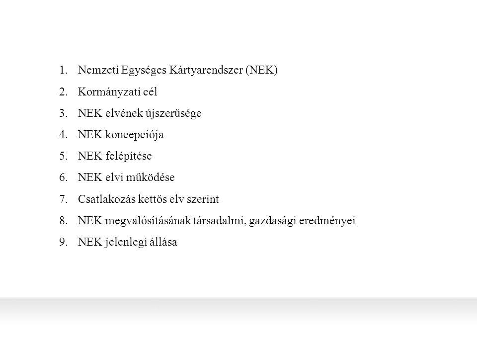 1.Nemzeti Egységes Kártyarendszer (NEK) 2.Kormányzati cél 3.NEK elvének újszerűsége 4.NEK koncepciója 5.NEK felépítése 6.NEK elvi működése 7.Csatlakozás kettős elv szerint 8.NEK megvalósításának társadalmi, gazdasági eredményei 9.NEK jelenlegi állása