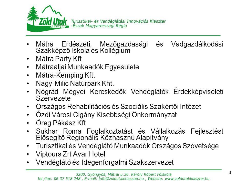 4 Mátra Erdészeti, Mezőgazdasági és Vadgazdálkodási Szakképző Iskola és Kollégium Mátra Party Kft. Mátraaljai Munkaadók Egyesülete Mátra-Kemping Kft.