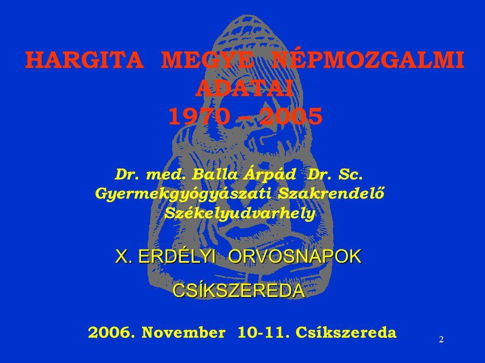 2 HARGITA MEGYE NÉPMOZGALMI ADATAI 1970 – 2005 2006.