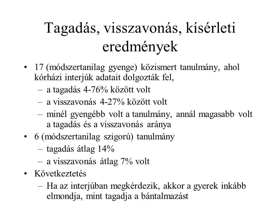 Tagadás, visszavonás, kísérleti eredmények 17 (módszertanilag gyenge) közismert tanulmány, ahol kórházi interjúk adatait dolgozták fel, –a tagadás 4-7