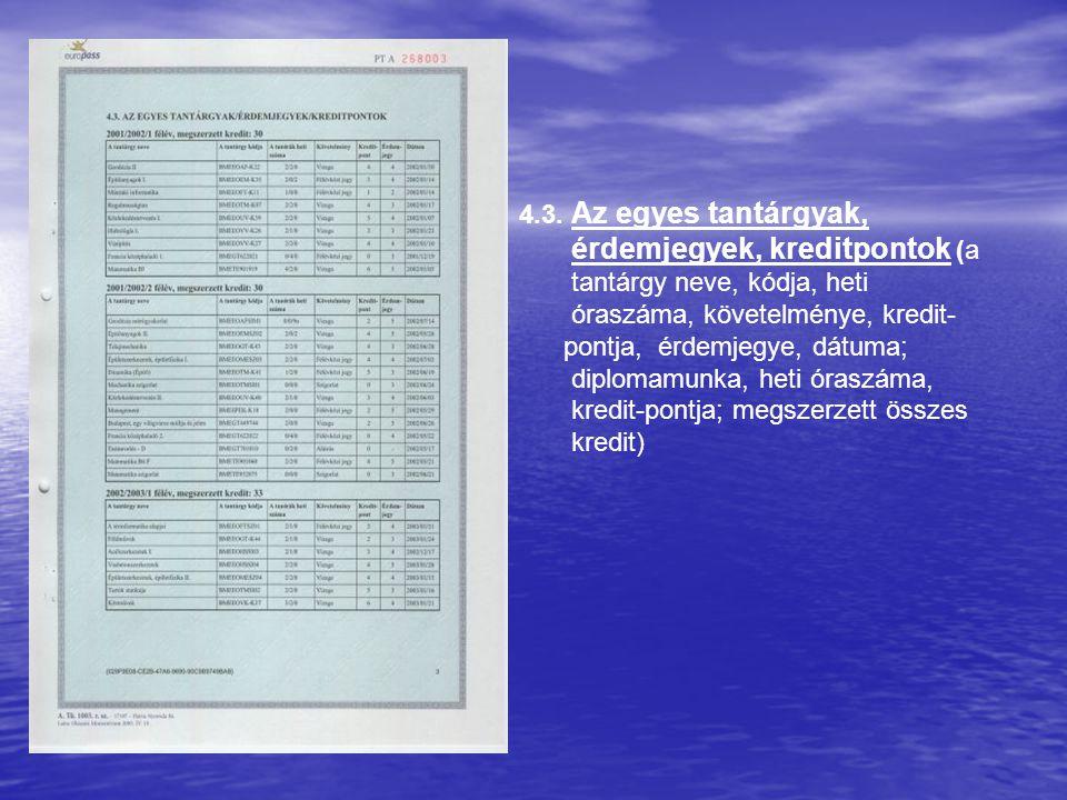 4.3. Az egyes tantárgyak, érdemjegyek, kreditpontok (a tantárgy neve, kódja, heti óraszáma, követelménye, kredit- pontja, érdemjegye, dátuma; diplomam