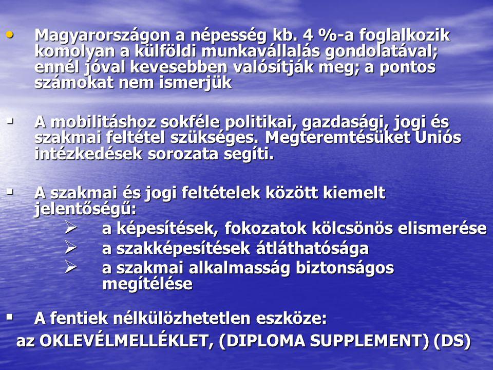 Magyarországon a népesség kb. 4 %-a foglalkozik komolyan a külföldi munkavállalás gondolatával; ennél jóval kevesebben valósítják meg; a pontos számok