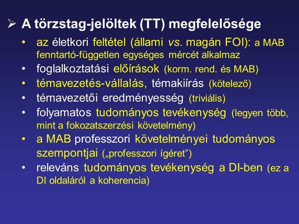  A törzstag-jelöltek (TT) megfelelősége az életkori feltétel (állami vs. magán FOI): a MAB fenntartó-független egységes mércét alkalmaz foglalkoztatá