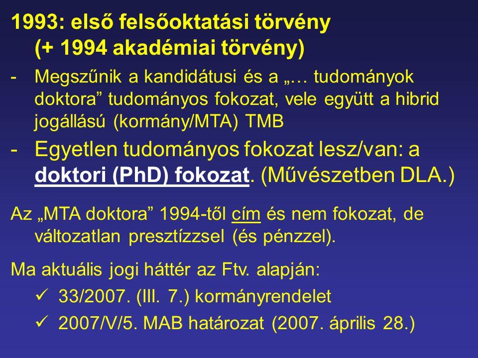 """1993: első felsőoktatási törvény (+ 1994 akadémiai törvény) -Megszűnik a kandidátusi és a """"… tudományok doktora"""" tudományos fokozat, vele együtt a hib"""