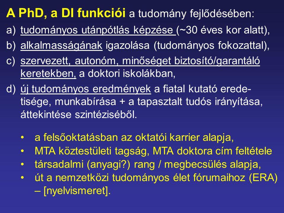 A PhD, a DI funkciói a tudomány fejlődésében: a)tudományos utánpótlás képzése (~30 éves kor alatt), b)alkalmasságának igazolása (tudományos fokozattal