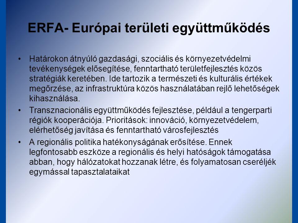 Európai Szociális Alap (ESZA) A legkorábban felállított alap: 1960-ban kezdte meg működését Legfőbb funkciója a humánerőforrás fejlesztés támogatása.