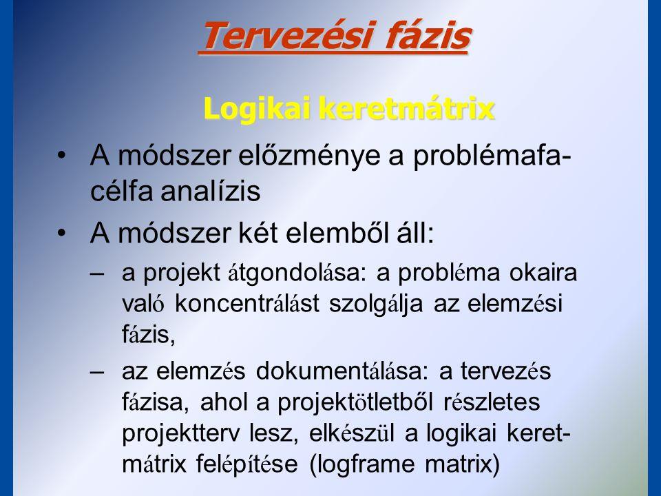 Logikai keret-tervezés lépésről-lépésre ELEMZÉSI FÁZIS  1.