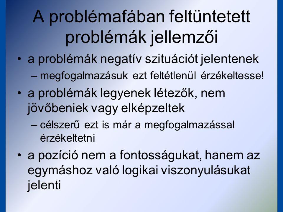 """Problémaelemzés problémafa = ok-okozati összefüggésekbe helyezett problémák azonosítsuk a kulcsproblémát """"építsünk fát a kulcsprobléma köré  Ha az A a B oka, alá helyezzük  Ha az A a B következménye, fölé helyezzük  Ha egyik sem, mellétesszük"""